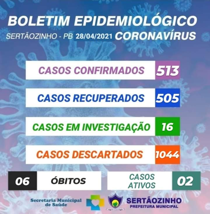 Boletim Epidemiológico COVID- 19