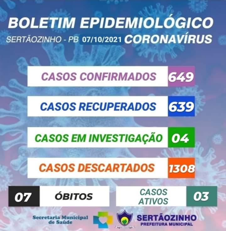 Boletim COVID- 19