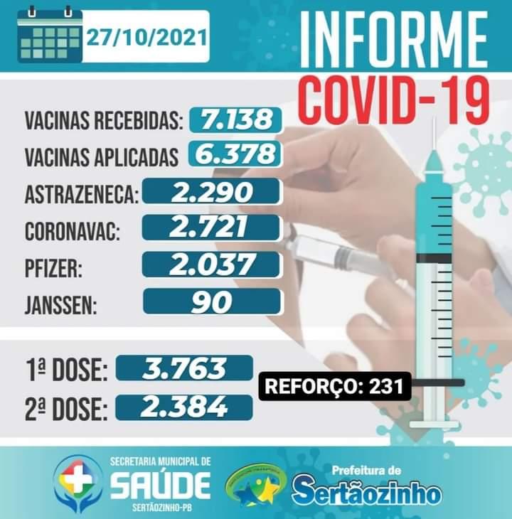 Informe Covid- 19